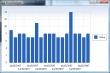 Powergadgets Chart