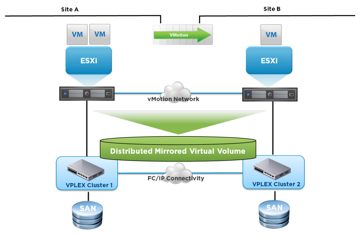 how to delete a vm from vsphere