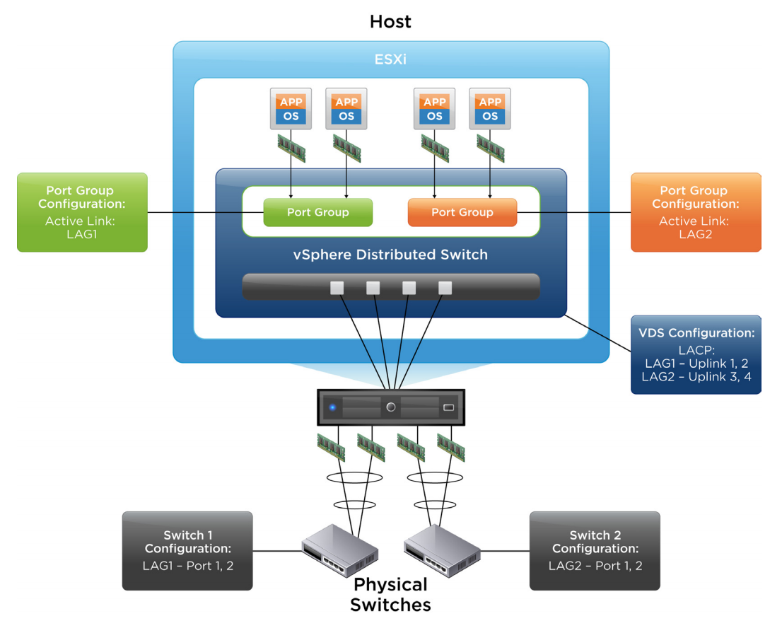 ESXi - vSphere Web Client download