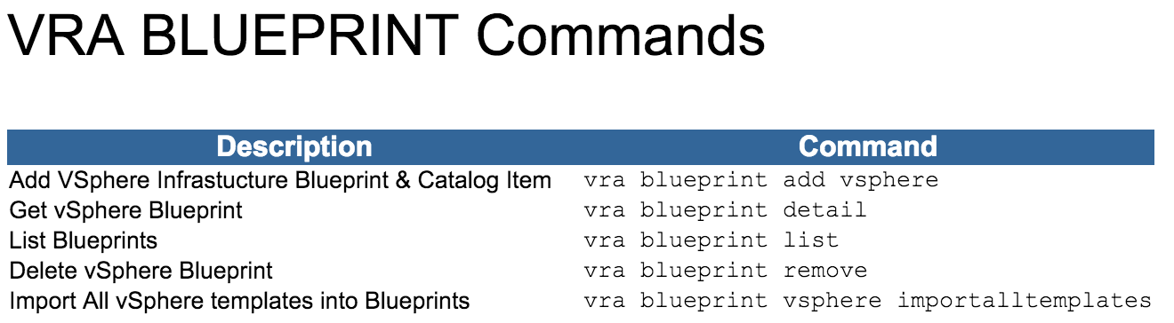Vrealize automation 7 blueprints as code eric sloof ntpro finally all blueprints can now be exported as yaml code using the cloudclient once exported admins can editchangemanipulate the content how ever they malvernweather Images