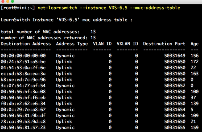 Latest Fling from VMware Labs - ESXi Learnswitch - Eric