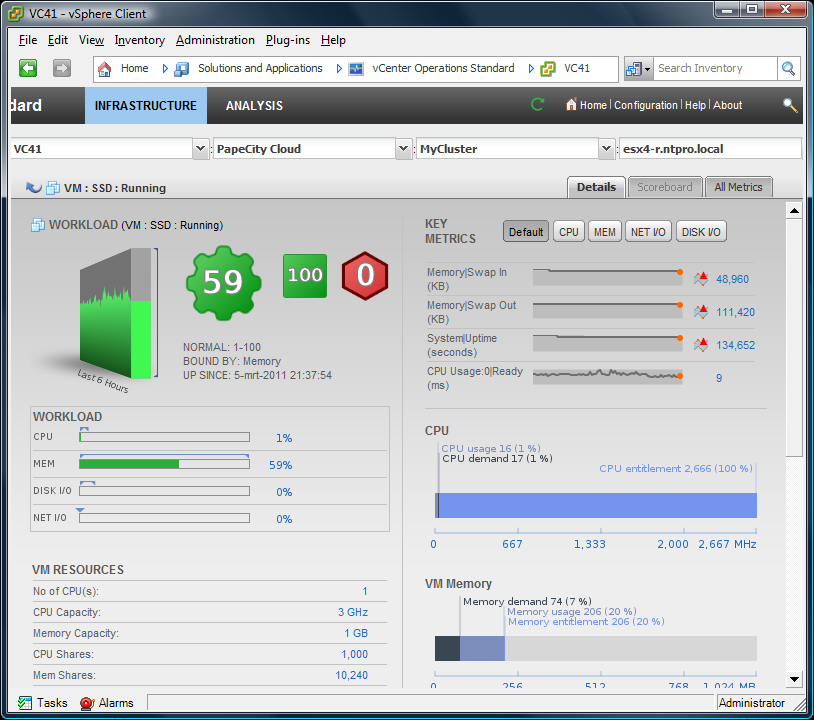 VMware vCenter Operations Manager (Part 1) - Introduction